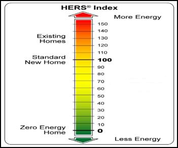 HERS-Index-2 (1)